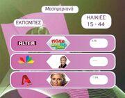 Τα νούμερα τηλεθέασης για τις ηλικίες 15-44 για την Πέμπτη 25-03-10