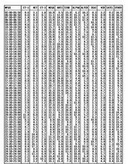 Αναλυτικά τα νούμερα της AGB για την Παρασκευή 02-04-2010