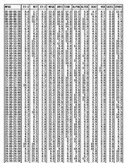Αναλυτικά τα νούμερα της AGB για το Σάββατο 03-04-2010