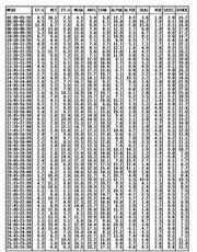 Αναλυτικά τα νούμερα της AGB για την Κυριακή 04-04-2010