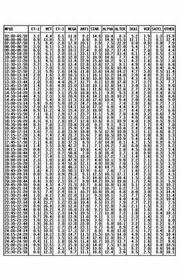 Αναλυτικά τα νούμερα της AGB για την Τετάρτη 07-04-10