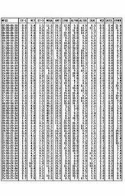 Αναλυτικά τα νούμερα της AGB  για την Δευτέρα 19-04-2010