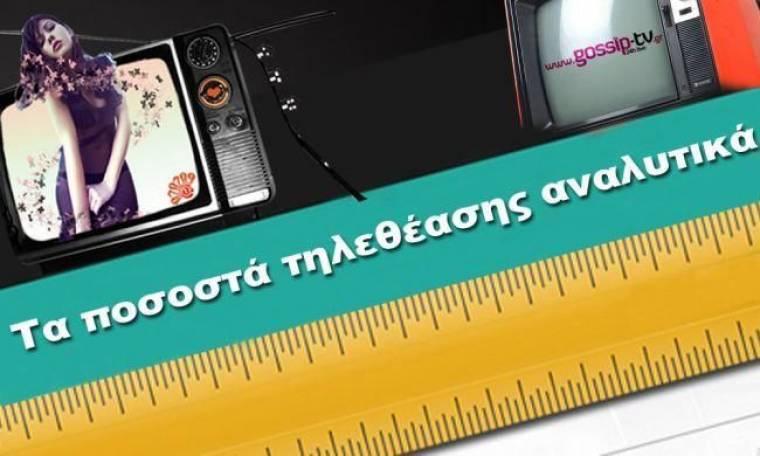 Αναλυτικά τα νούμερα τηλεθέασης για την Τρίτη 27-04-2010