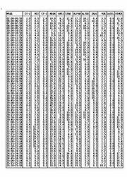 Αναλυτικά τα νούμερα της AGB  για την Τετάρτη 28-04-2010
