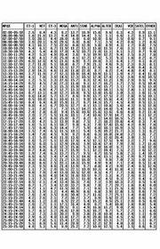 Αναλυτικά τα νούμερα της AGB για την Κυριακή 09-05-2010