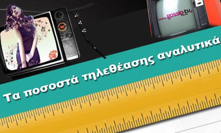 Αναλυτικά τα νούμερα της AGB για τη Δεύτερα 10-05-2010