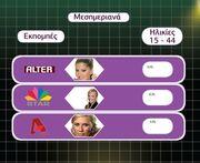 Τα νούμερα τηλεθέασης για την Τρίτη 5 Οκτωβρίου 2010(νεανικά κοινά)