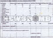 22 εκ. ευρώ οι μισθοί 1.183 δημοτικών υπαλλήλων στα Τρίκαλα