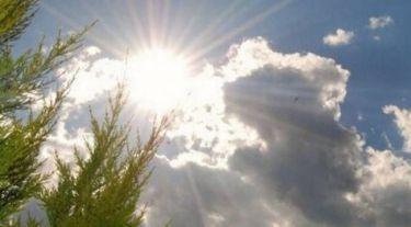 Λιακάδα και άνοδος της θερμοκρασίας