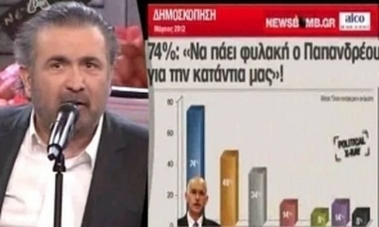 Η δημοσκόπηση της ALCO για το Newsbomb.gr στον Λάκη Λαζόπουλο