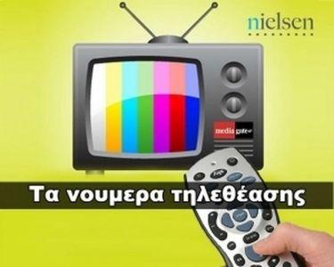 H τηλεθέαση των πρωινών ενημερωτικών για Σάββατο 24/3