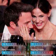 Τα 100 πιο καυτά ζευγάρια του 2012