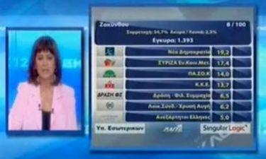 Εκλογές 2012 – αποτελέσματα: Μαρία Χούκλη: «Απομακρύνετε την ωραία σας εσάρπα…»! Σε ποια το είπε;