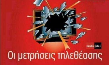Αποτελέσματα εκλογών 2012: Σε ποιο κανάλι έδωσαν «ψήφο» οι τηλεθεατές