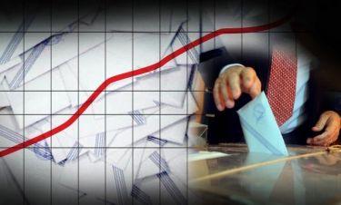Εκλογές 2012:Σας ευχαριστούμε για τη νέα μεγάλη πρωτιά του Newsbomb.gr!