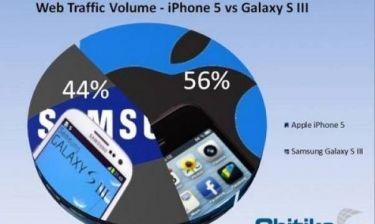 Οι χρήστες του IPhone περνούν περισσότερες ώρες στο διαδίκτυο