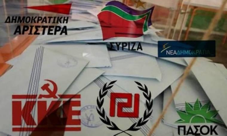 Πρώτος ο ΣΥΡΙΖΑ σε νέα δημοσκόπηση