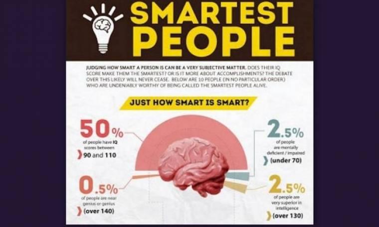 Μάθετε ποιοι είναι οι δέκα εξυπνότεροι άνθρωποι στον πλανήτη!