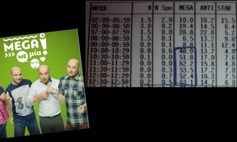 Μάρκος Σεφερλής: Τεράστια νούμερα στην πρεμιέρα. Πάτωσε ο Λιάγκας (Nassos blog)