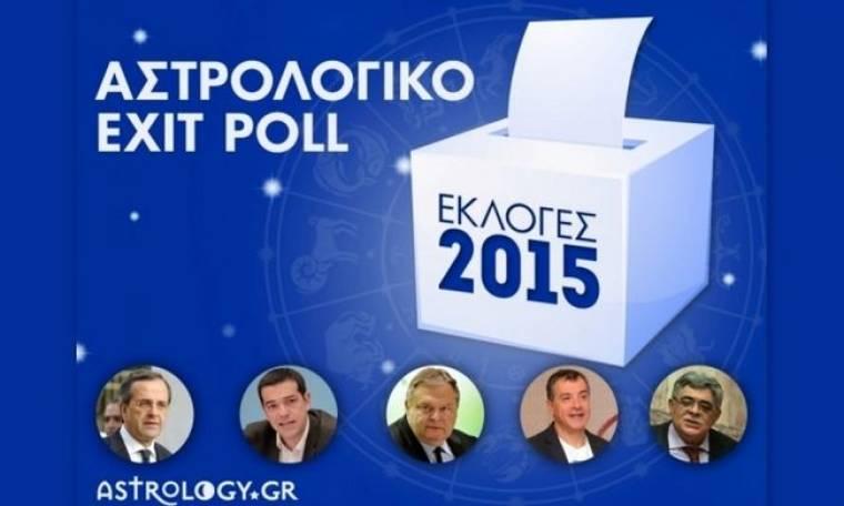 Εκλογές 2015: Οι αστρολογικές εκτιμήσεις του Karl Heinz Ottinger για τα αποτελέσματα των Βουλευτικών Εκλογών