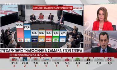 Η γκάφα της Όλγας Τρέμη on air