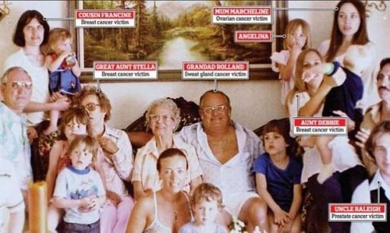 Η οικογενειακή φωτογραφία της Jolie που προκαλεί… ανατριχίλα! Έξι συγγενείς πέθαναν από καρκίνο