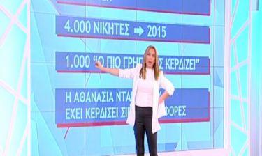 Η Τατιάνα αποκάλυψε όλη την αλήθεια για την Αθανασία Νταβαρίνου