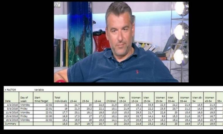 To κόμπλεξ του Λιάγκα για τα νούμερα του X-factor και η δήθεν κριτική (Nassos blog)