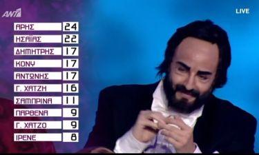 YFSF: Νικητής για δεύτερη συνεχόμενη φορά ο Άρης Μακρής