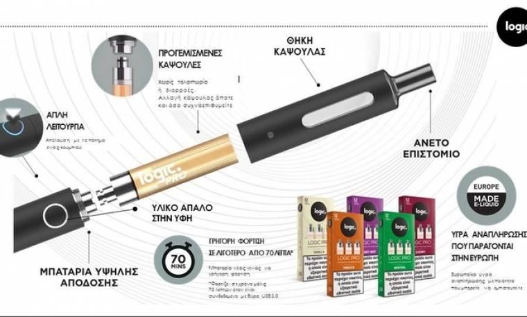H JTI λανσάρει στην Ελλάδα το ηλεκτρονικό τσιγάρο LOGIC!