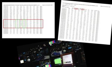 Τίτλοι τέλους για εκπομπή. Τα νούμερα και το κόψιμο!!! (Nassos blog)