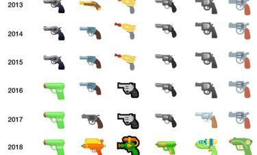 Και τα emojis λένε «όχι» στην οπλοκατοχή