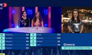 Eurovision 2018: Πώς ψήφισε η Ελλάδα στον μεγάλο τελικό;