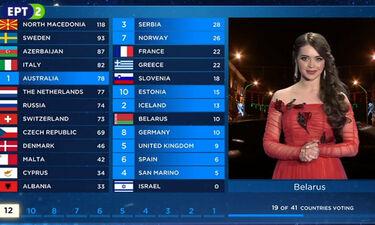 Eurovision 2019: Δεν έχει ξαναγίνει σε τελικό! Θρίλερ με τη ψηφοφορία της Λευκορωσίας (Vid & Photos)