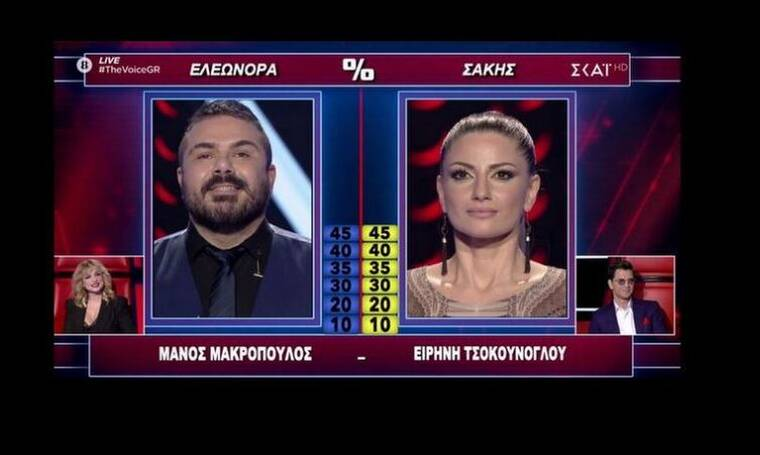 The Voice: Θρίλερ με τη βαθμολογία των παικτών! Κέρδισε με διαφορά 1% (Photos-Video)