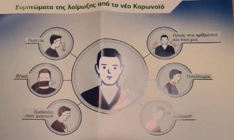 Κορονοϊός στην Ελλάδα: Συμπτώματα και τρόποι προστασίας! Οσα πρέπει να ξέρετε σε ένα φυλλάδιο