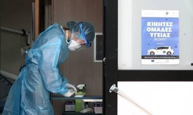 Κρούσματα σήμερα: 1.317 νέα ανακοίνωσε ο ΕΟΔΥ - 80 θάνατοι σε 24 ώρες, στους 811 οι διασωληνωμένοι