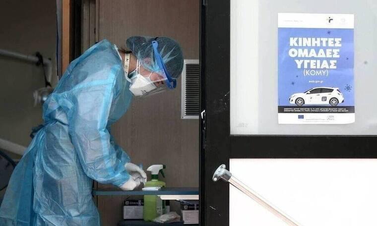 Κρούσματα σήμερα: 1.387 νέα, 783 διασωληνωμένους και 81 θανάτους ανακοίνωσε ο ΕΟΔΥ