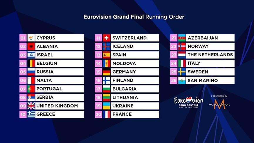 Eurovision 2021:Οι θέσεις που θα εμφανιστούν Ελλάδα και Κύπρος στον μεγάλο τελικό